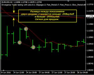 Divergence Trader