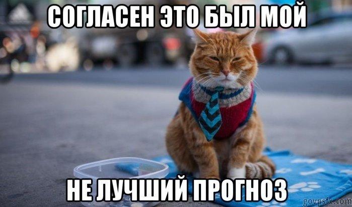 форекс котировки